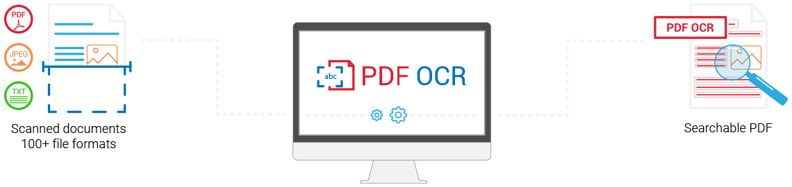 What Exactly is PDF OCR